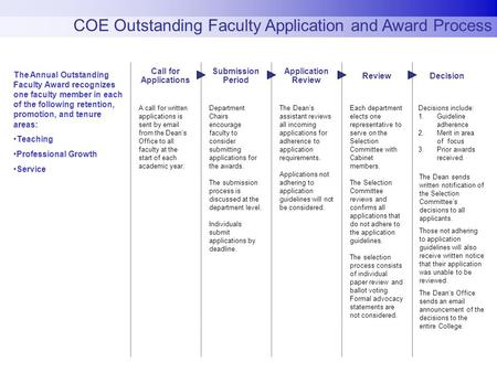 COE Outstanding Faculty Application and Award Process Call for Applications Submission Period Application Review ReviewDecision Department Chairs encourage.