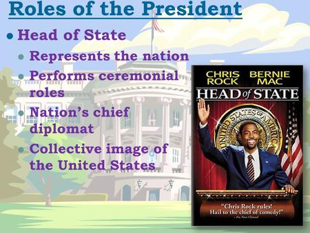 Roles of the President Head of State Represents the nation Performs ceremonial roles Nation's chief diplomat Collective image of the United States.