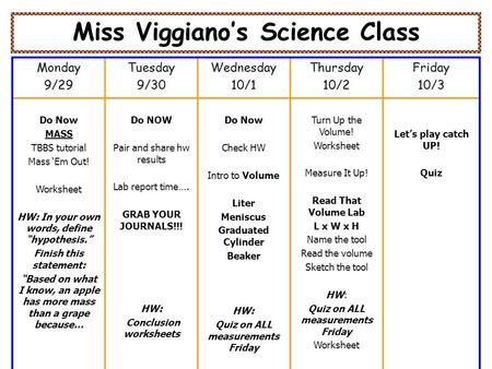 Miss Viggiano's Science Class Monday 9/29 Tuesday 9/30 Wednesday 10/1 Thursday 10/2 Friday 10/3 Do Now MASS TBBS tutorial Mass 'Em Out! Worksheet HW: In.