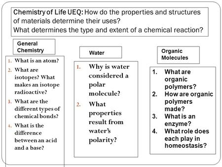 Chemistry of Life UEQ: How do the properties and structures of materials determine their uses? What determines the type and extent of a chemical reaction?
