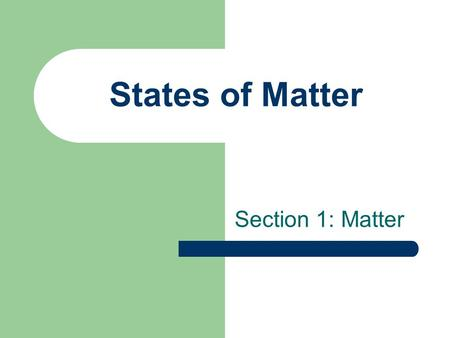States of Matter Section 1: Matter. A. Matter - anything that takes up space and has mass; matter is composed of tiny particles.