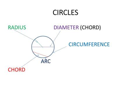 CIRCUMFERENCE AND CIRCLE - ppt video online download