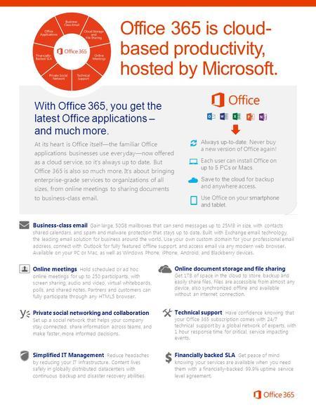 Office 365 for Enterprises: Pricing & Licensing Overview - ppt download