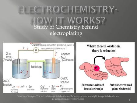 Electroplating Aims: Describe how to electroplate an object