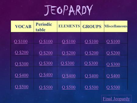 1 periodic table game 1 jeopardy s2c01 jeopardy review ppt download jeopardy vocab periodic table elements groups q 100 q 200 q 300 q 400 q 500 urtaz Image collections