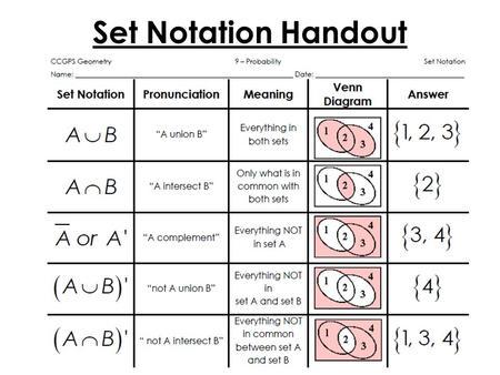 Set Notation Handout Ppt Video Online Download
