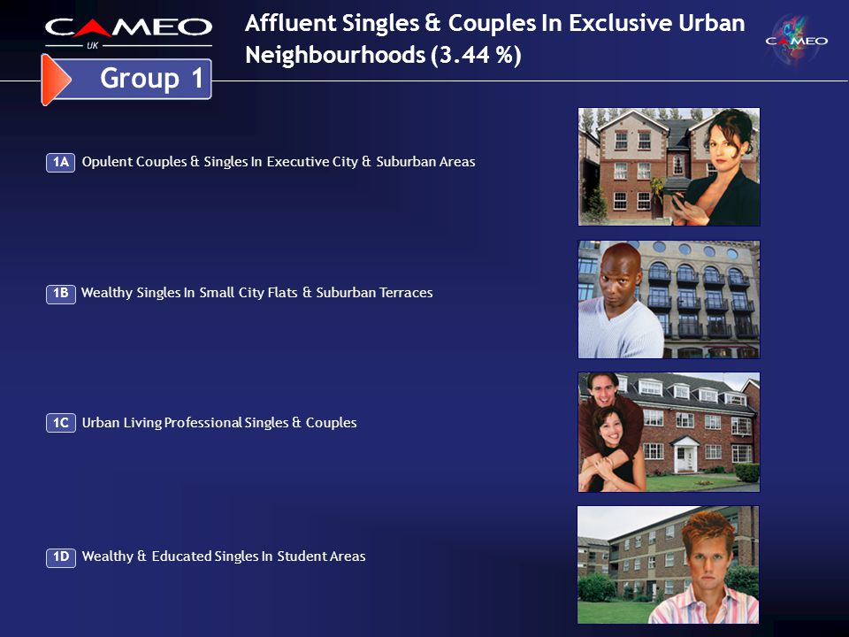Affluent singles