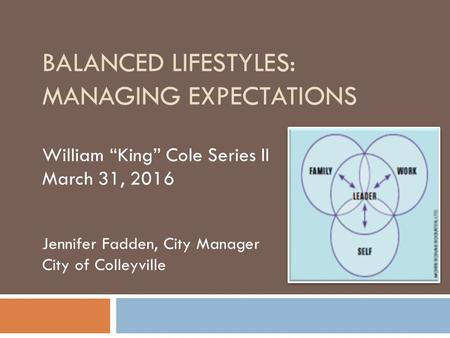"BALANCED LIFESTYLES: <strong>MANAGING</strong> EXPECTATIONS William ""King"" Cole Series II March 31, 2016 Jennifer Fadden, City <strong>Manager</strong> City of Colleyville."