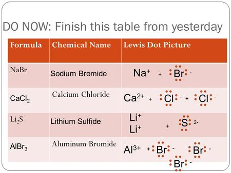 Electron Dot Diagram For Aluminum Bromide Diagram