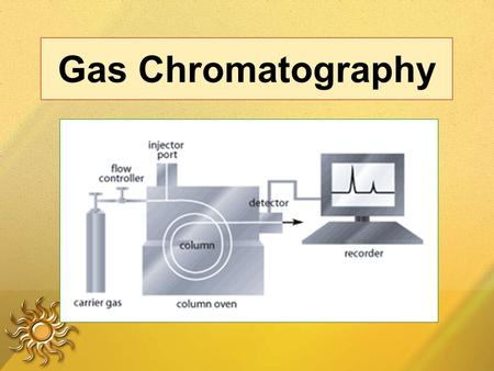 Gas Chromatography. Presented By - Mr. Shaise Jacob Faculty Nirmala College <strong>of</strong> Pharmacy Muvattupuzha, Kerala <strong>India</strong> –