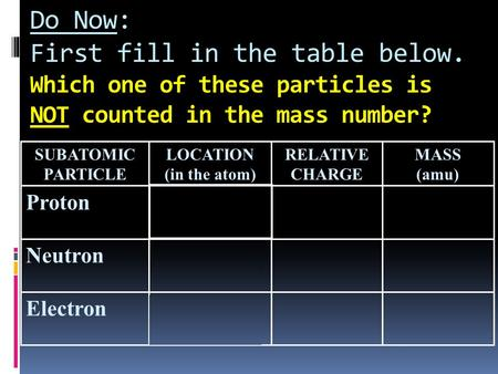 Do Now: First fill in the table below. Which one of these particles is NOT counted in the mass number?0electroncloud Electron 10 In nucleus Neutron 1+1.