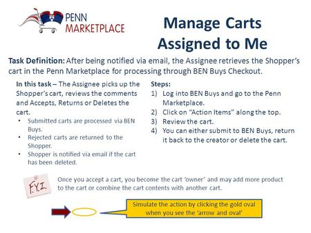 Manage Carts Assigned to Me Task Definition: After being notified via email, the Assignee retrieves the Shoppers cart in the Penn Marketplace for processing.