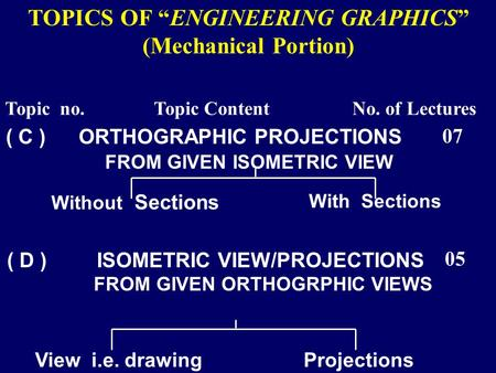 "TOPICS OF ""ENGINEERING GRAPHICS"" (Mechanical Portion)"