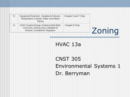 HVAC 13a CNST 305 Environmental Systems 1 Dr. Berryman