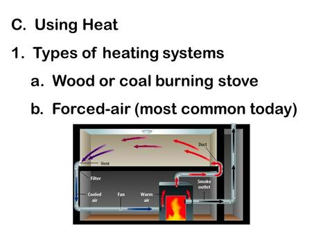 C. Using Heat 1. Types of heating systems a. Wood or coal burning stove b. Forced-air (most common today)