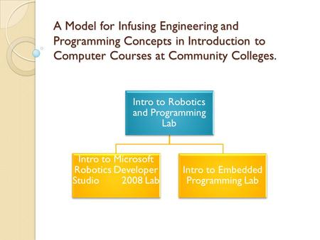 A Model for Infusing Engineering and Programming Concepts in Introduction to Computer Courses at Community Colleges. Intro to Robotics and Programming.