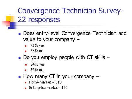 Convergence Technician Survey- 22 responses Does entry-level Convergence Technician add value to your company – 73% yes 27% no Do you employ people with.