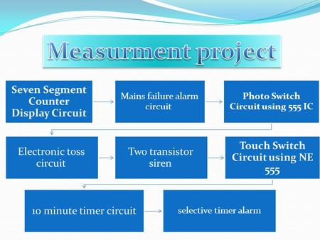 Measurment project Seven Segment Counter Display Circuit