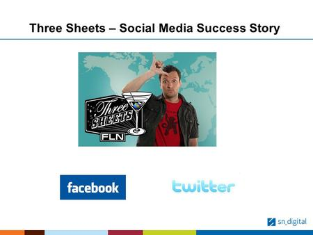 Three Sheets – Social Media Success Story. In Less Than 6 Months 25,587 Facebook Fans 5,288 Twitter Followers After our 1 st Twitter Trivia Contest our.