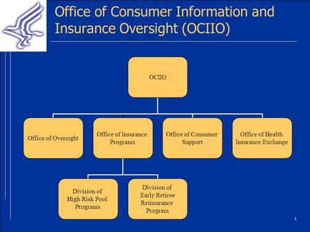 1 Office of Consumer Information and Insurance Oversight (OCIIO) OCIIO Office of Oversight Office of Insurance Programs Office of Consumer Support Office.