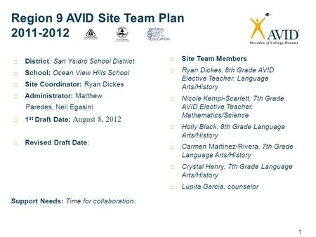 Region 9 AVID Site Team Plan