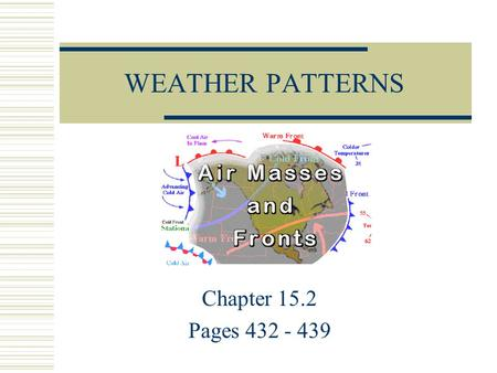 WEATHER PATTERNS Chapter 15.2 Pages 432 - 439. Air Masses A large body of air with similar properties such as temperature and humidity. They are similar.