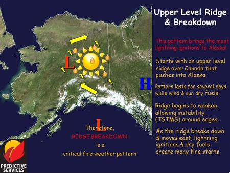 Upper Level Ridge & Breakdown