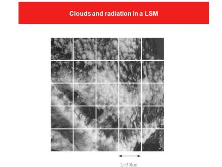 Clouds and radiation in a LSM L=50km. Veldhoven, 2009. 2 Stratocumulus cloud albedo: example cloud layer depth = 400 m effective cloud droplet.