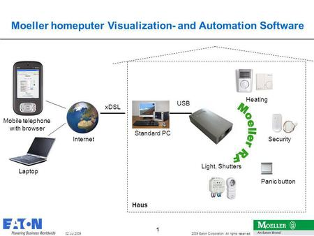1 2009 Eaton Corporation. All rights reserved. 1 02.Jul.2009 Moeller homeputer Visualization- and Automation Software Standard PC USB Internet xDSL Haus.