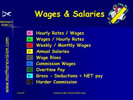 1-Jun-14Created by Mr. Lafferty Maths Dept. Hourly Rates / Wages Wages / Hourly Rates Wages & Salaries www.mathsrevision.com Weekly / Monthly Wages Annual.