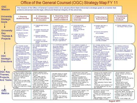 Office of the General Counsel (OGC) Strategy Map FY 11 August 2011 University Strategic Goals 1. Ensuring student success OGC Strategic Directions OGC.