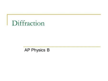 Diffraction AP Physics B.