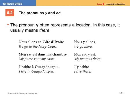 The pronouns y and en The pronoun y often represents a location. In this case, it usually means there. Nous allons en Côte d'Ivoire. We go to the Ivory.