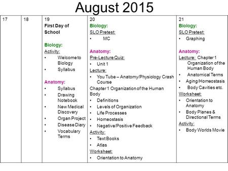 August 2015 171819 First Day of <strong>School</strong> Biology: Activity: Welcome to Biology Syllabus Anatomy: Syllabus Drawing Notebook New Medical Discovery Organ Project.