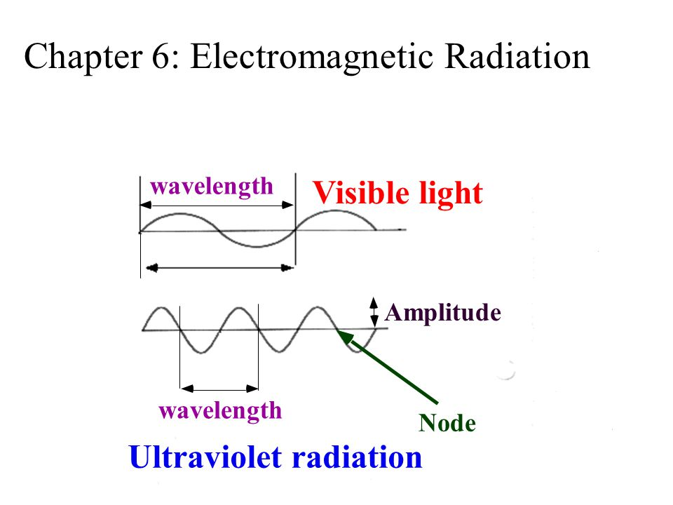 About Ultraviolet Radiation - Assignment Point   720x960