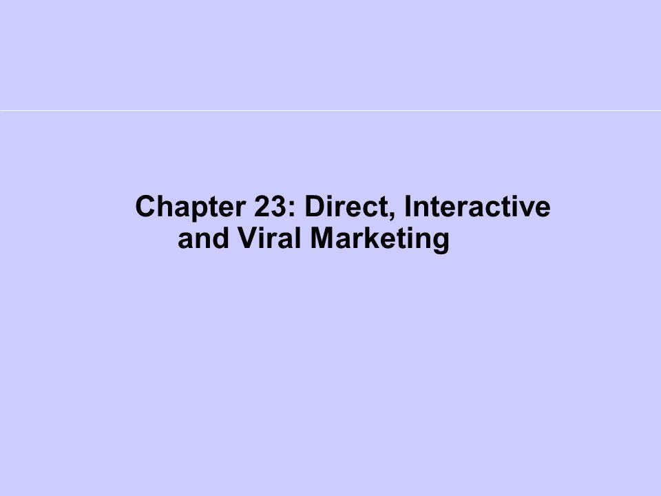 Viral interactive