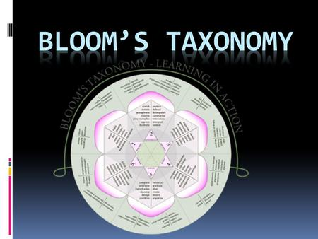 Bloom's Taxonomy.
