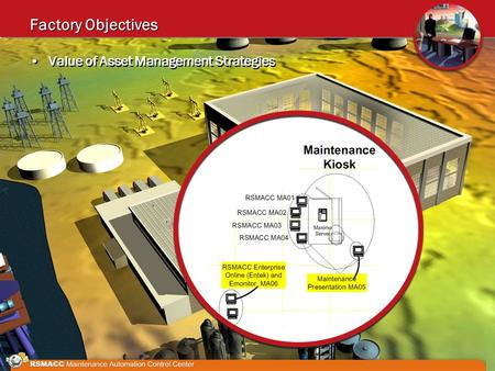 Factory Objectives Value of Asset Management Strategies.