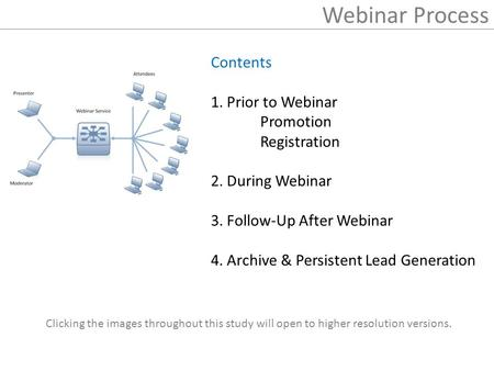 Webinar Process Contents 1. Prior to Webinar Promotion Registration 2. During Webinar 3. Follow-Up After Webinar 4. Archive & Persistent Lead Generation.