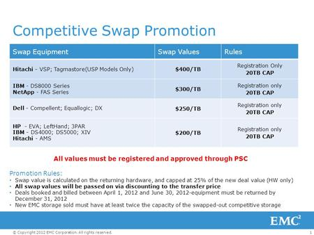 1© Copyright 2012 EMC Corporation. All rights reserved. Competitive Swap Promotion All values must be registered and approved through PSC Promotion Rules: