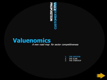 VALUE PROPOSITION CUSTOMER VALUES Valuenomics A new road map for sector competitiveness 1.THE SYSTEM 2.THE SCAN 3.THE STRATEGY.