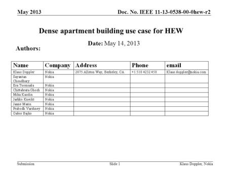 Doc. No. IEEE 11-13-0538-00-0hew-r2 Submission May 2013 Klaus Doppler, NokiaSlide 1 Dense apartment building use case for HEW Date: May 14, 2013 Authors: