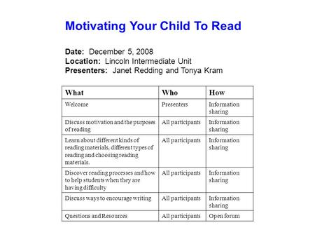 Motivating Your Child To Read Date: December 5, 2008 Location: Lincoln Intermediate Unit Presenters: Janet Redding and Tonya Kram WhatWhoHow WelcomePresentersInformation.