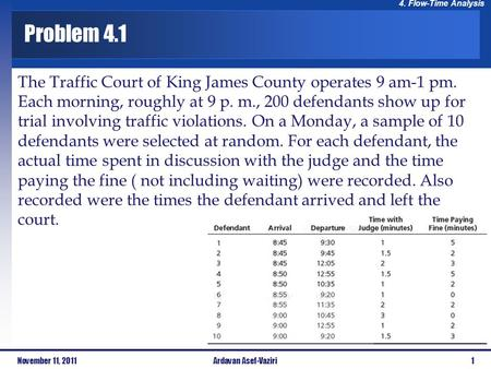 Problem 4.1 The Traffic Court of King James County operates 9 am-1 pm. Each morning, roughly at 9 p. m., 200 defendants show up for trial involving traffic.