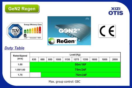 GeN2 Regen Duty Table 50m/16F 75m/24F Max. group control: G8C