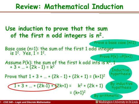 Extensible Networking Platform 1 1 - CSE 240 – Logic and Discrete Mathematics Review: Mathematical Induction Use induction to prove that the sum of the.