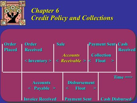 Copyright 2005 by Thomson Learning, Inc. Chapter 6 Credit Policy and Collections Order Order Sale Payment Sent Cash Placed Received Received Accounts Collection.