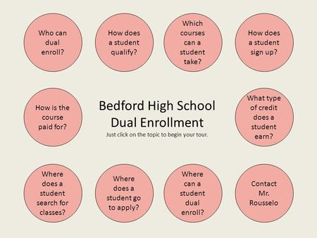 Bedford High School Dual Enrollment Just click on the topic to begin your tour. Who can dual enroll? How does a student qualify? Which courses can a student.