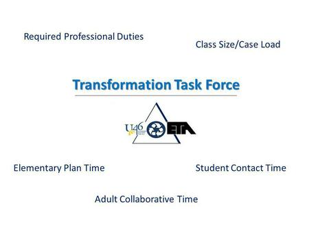 Required Professional Duties Elementary Plan Time Class Size/Case Load Student Contact Time Adult Collaborative Time Transformation Task Force.