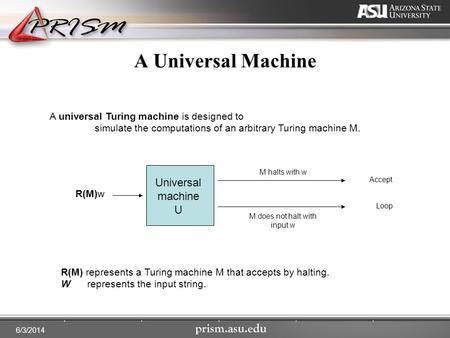 6/3/2014 A Universal Machine A universal Turing machine is designed to simulate the computations of an arbitrary Turing machine M. R(M)w Universal machine.